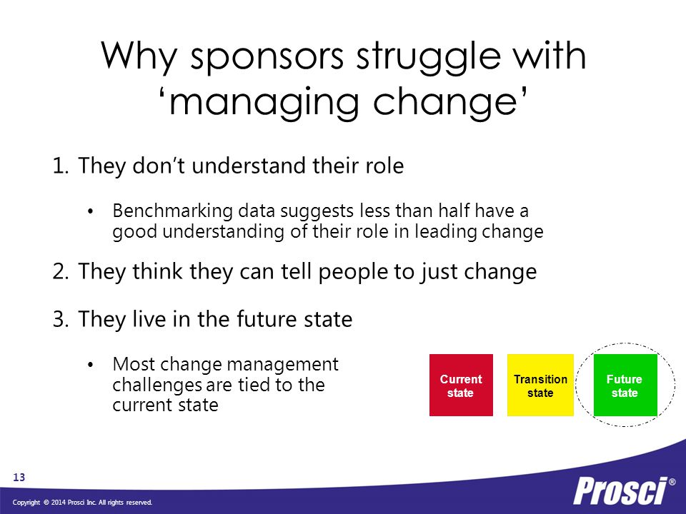 Why sponsors struggle with 'managing change'