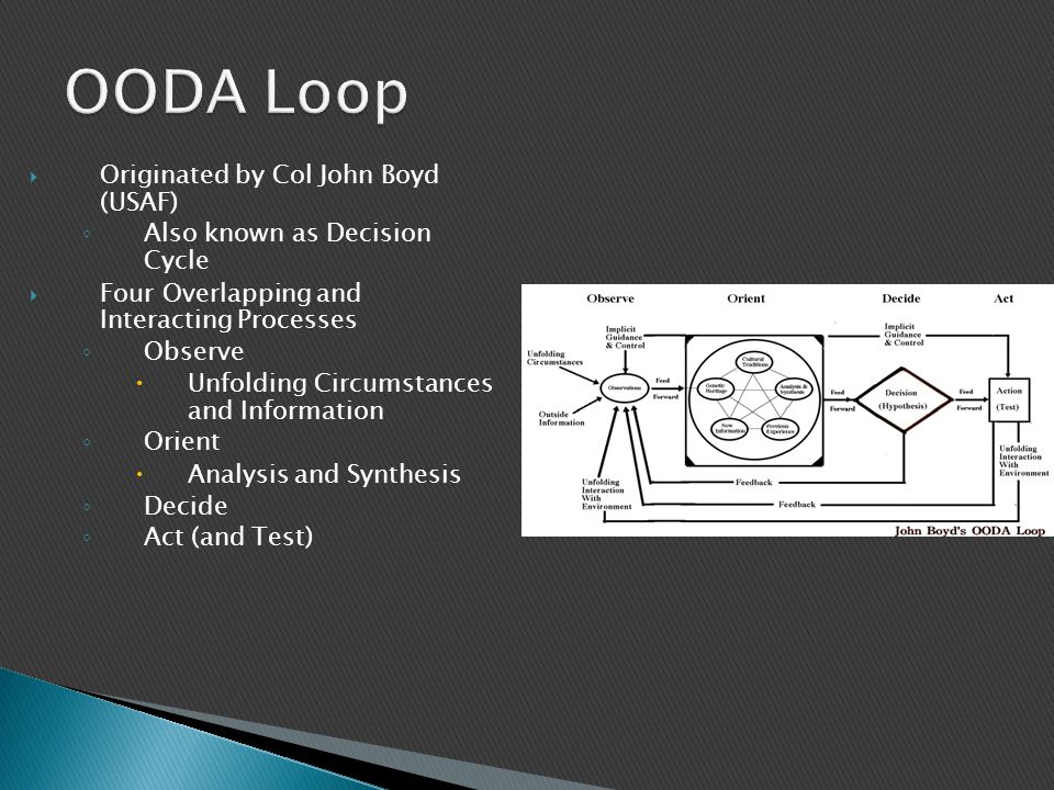 OODA Loop Originated by Col John Boyd (USAF)