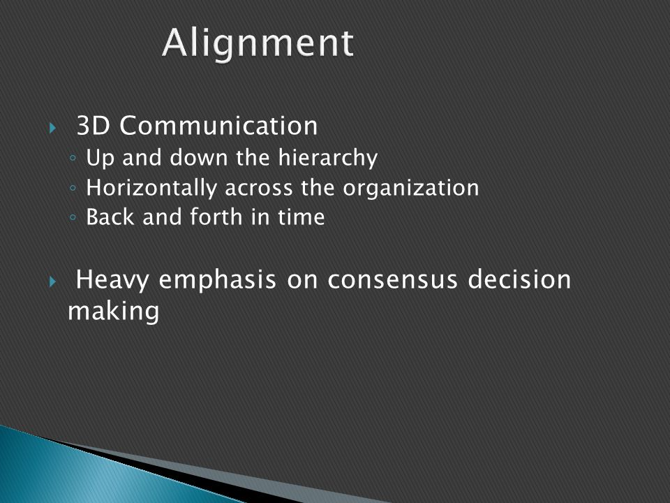 Alignment 3D Communication Heavy emphasis on consensus decision making