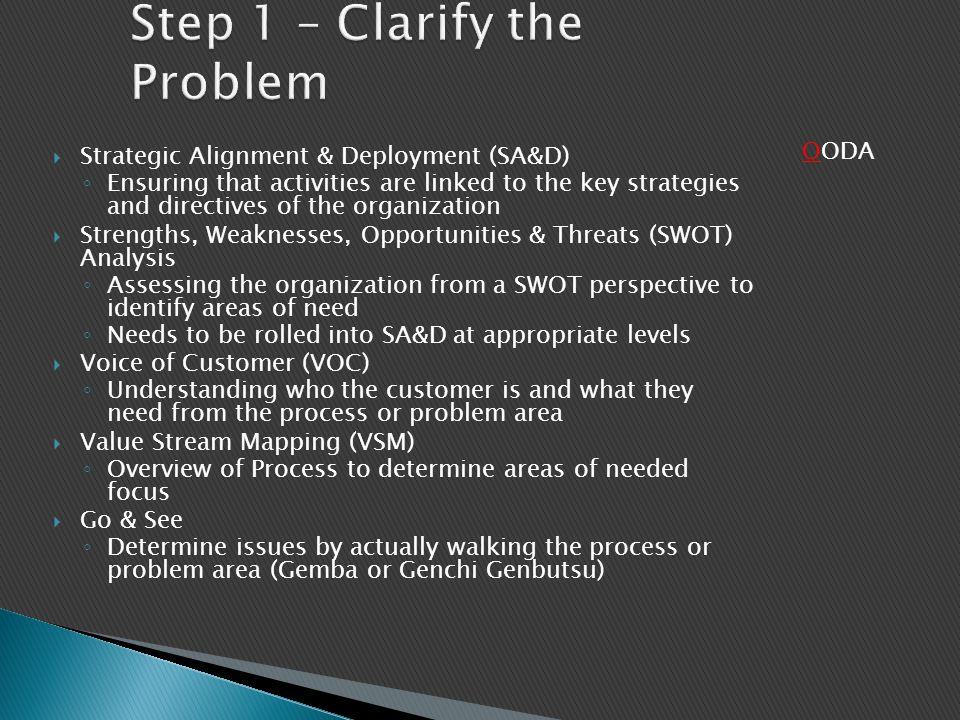 Step 1 – Clarify the Problem