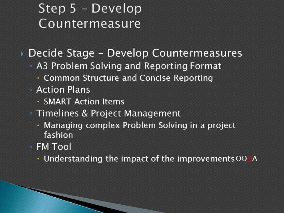 Step 5 – Develop Countermeasure