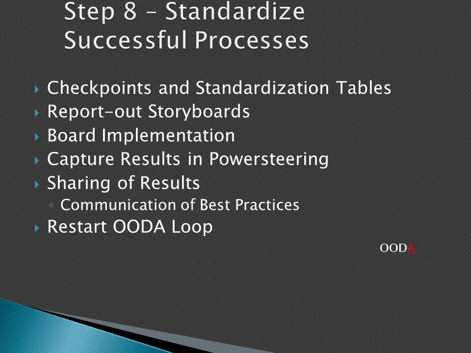 Step 8 – Standardize Successful Processes