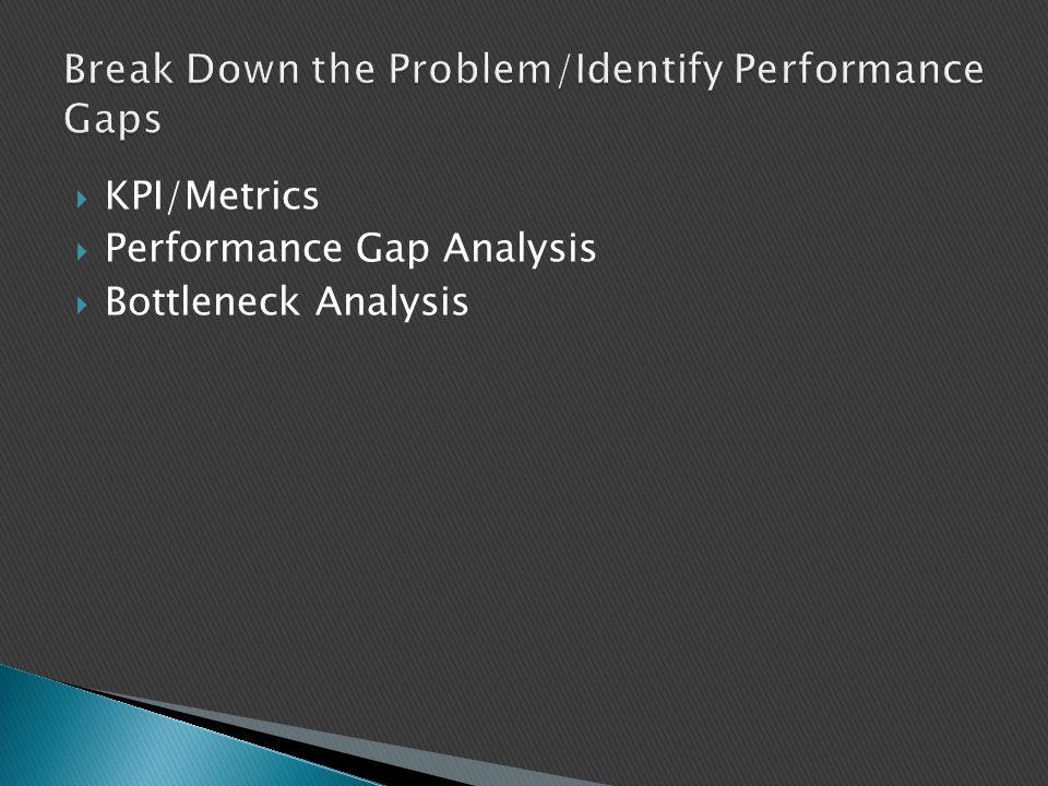 Break Down the Problem/Identify Performance Gaps