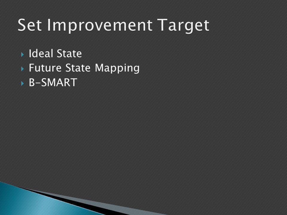 Set Improvement Target