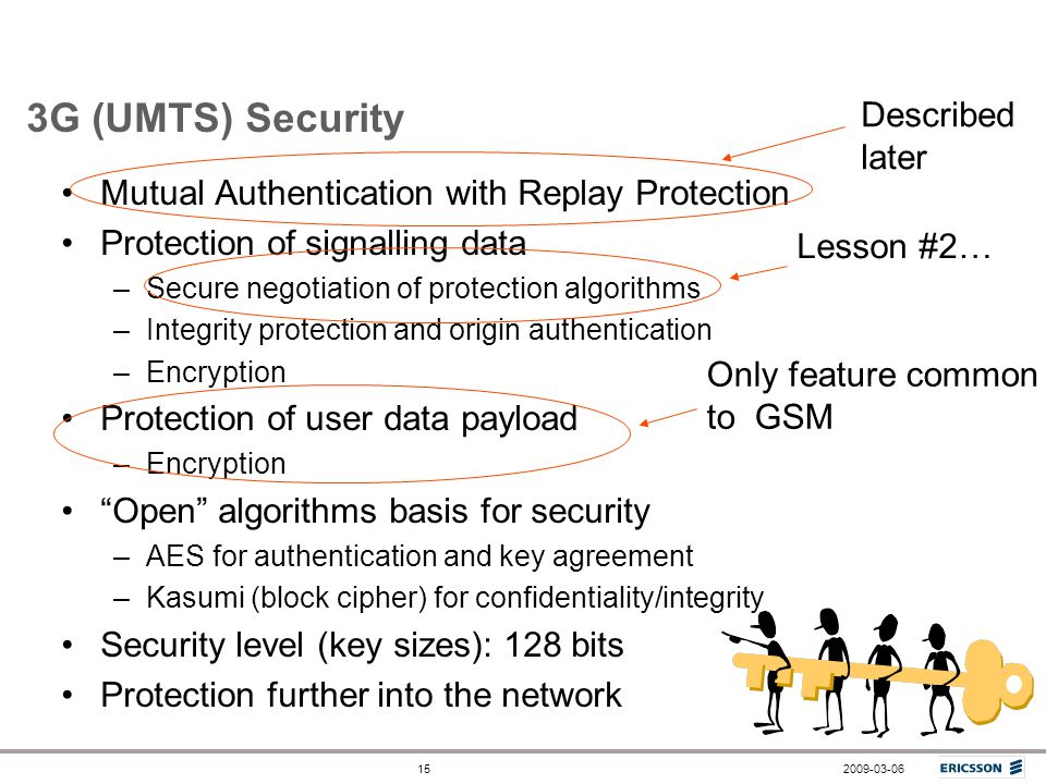 3G (UMTS) Security Described later