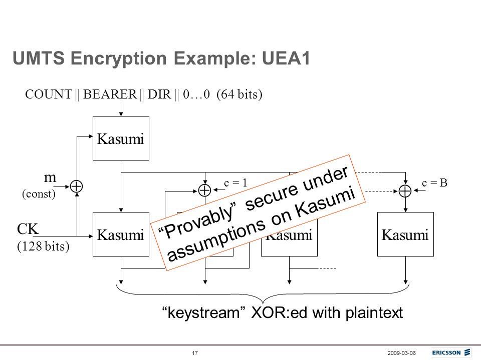 UMTS Encryption Example: UEA1