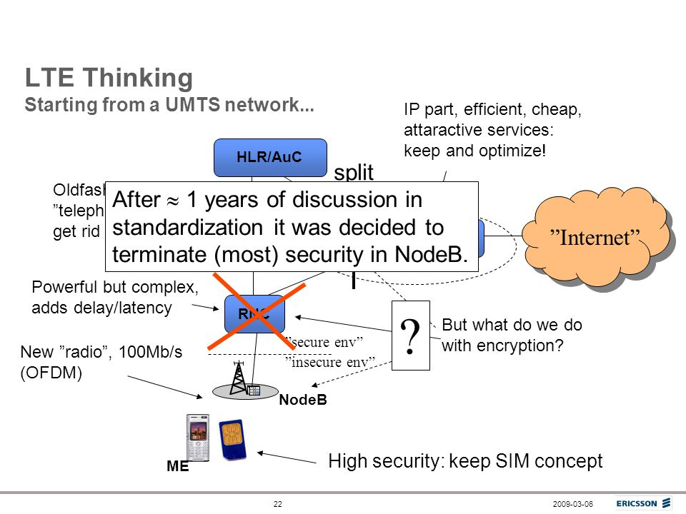 LTE Thinking Starting from a UMTS network...