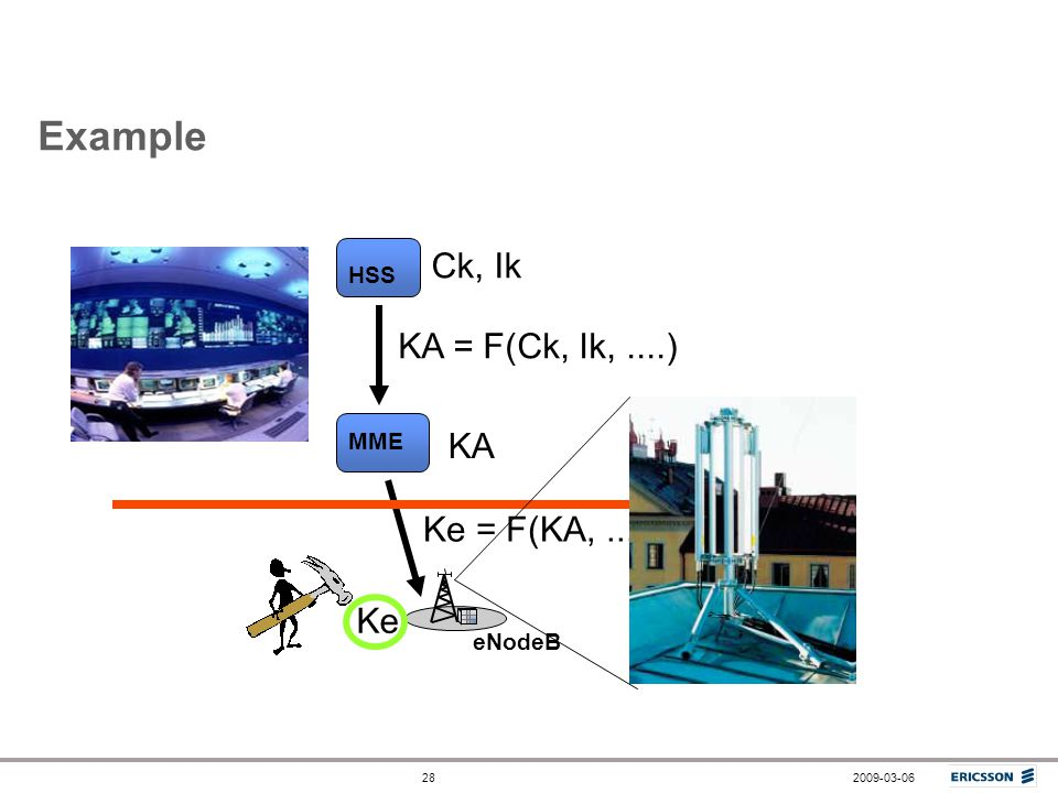 Example Ck, Ik KA = F(Ck, Ik, ....) KA Ke = F(KA, ....) Ke HSS MME