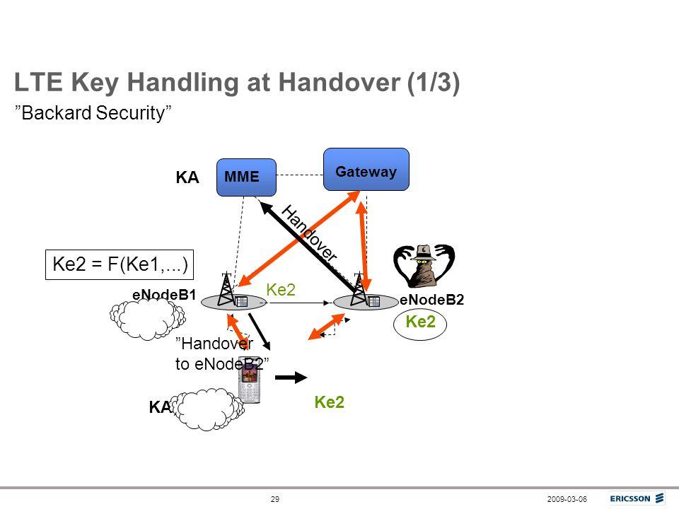 LTE Key Handling at Handover (1/3)