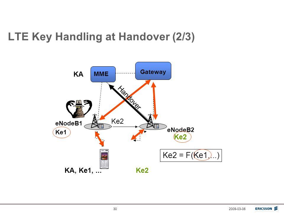 LTE Key Handling at Handover (2/3)