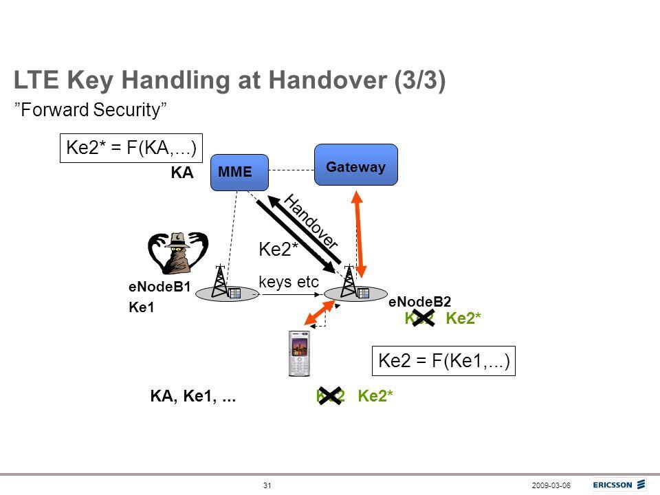 LTE Key Handling at Handover (3/3)
