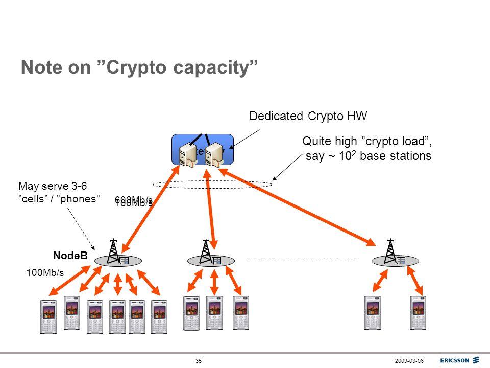 Note on Crypto capacity