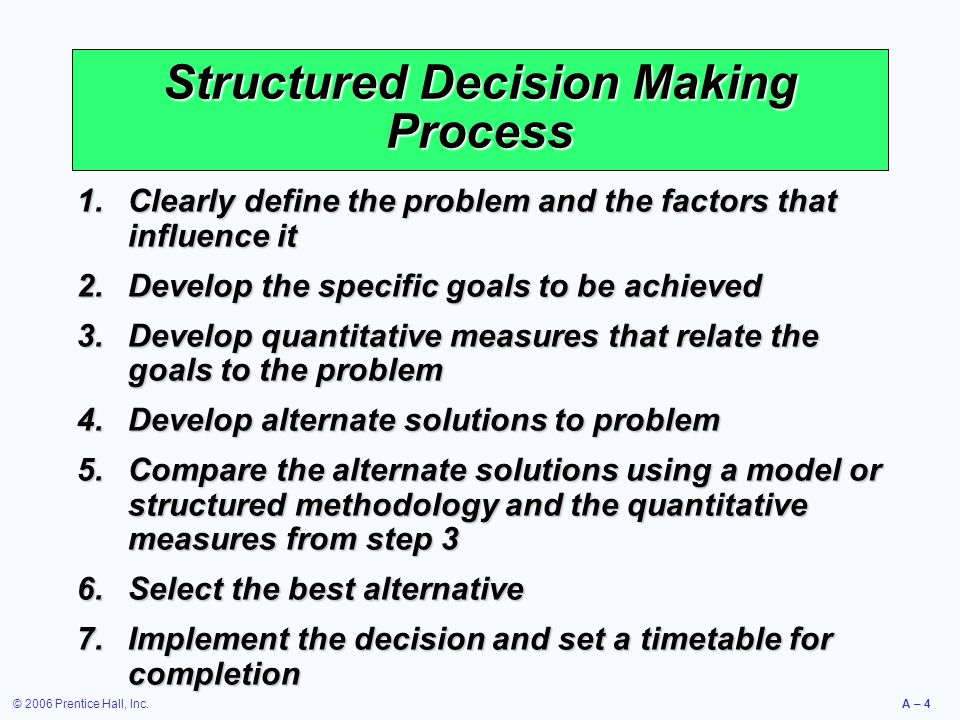 Structured Decision Making Process