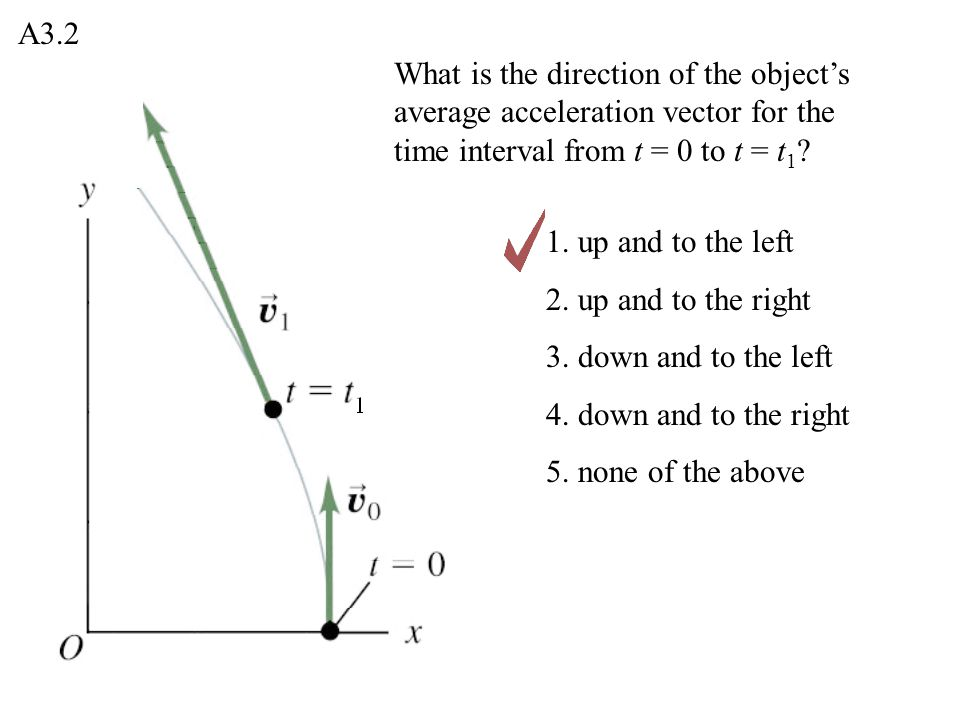 A3.2 What is the direction of the object's average acceleration vector for the time interval from t = 0 to t = t1
