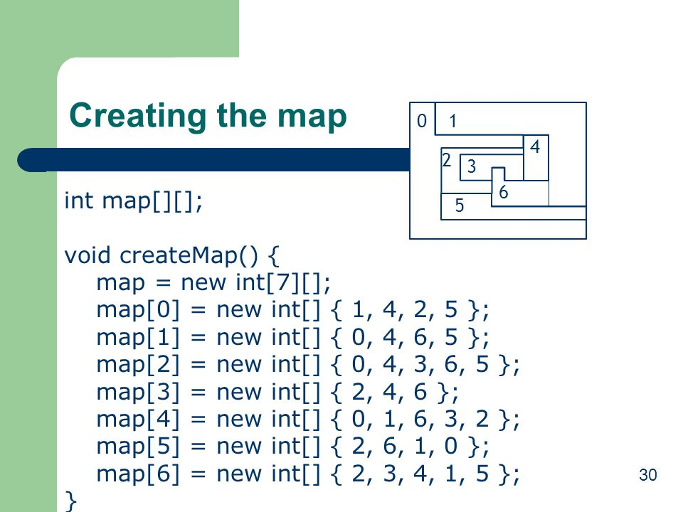 Creating the map 1. 4. 2. 3. 6. 5.