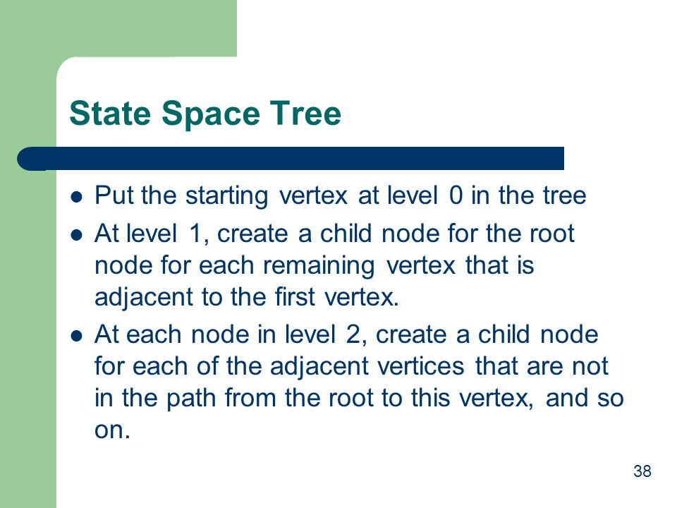 State Space Tree Put the starting vertex at level 0 in the tree