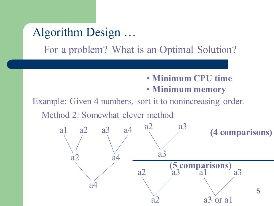 Algorithm Design … For a problem What is an Optimal Solution