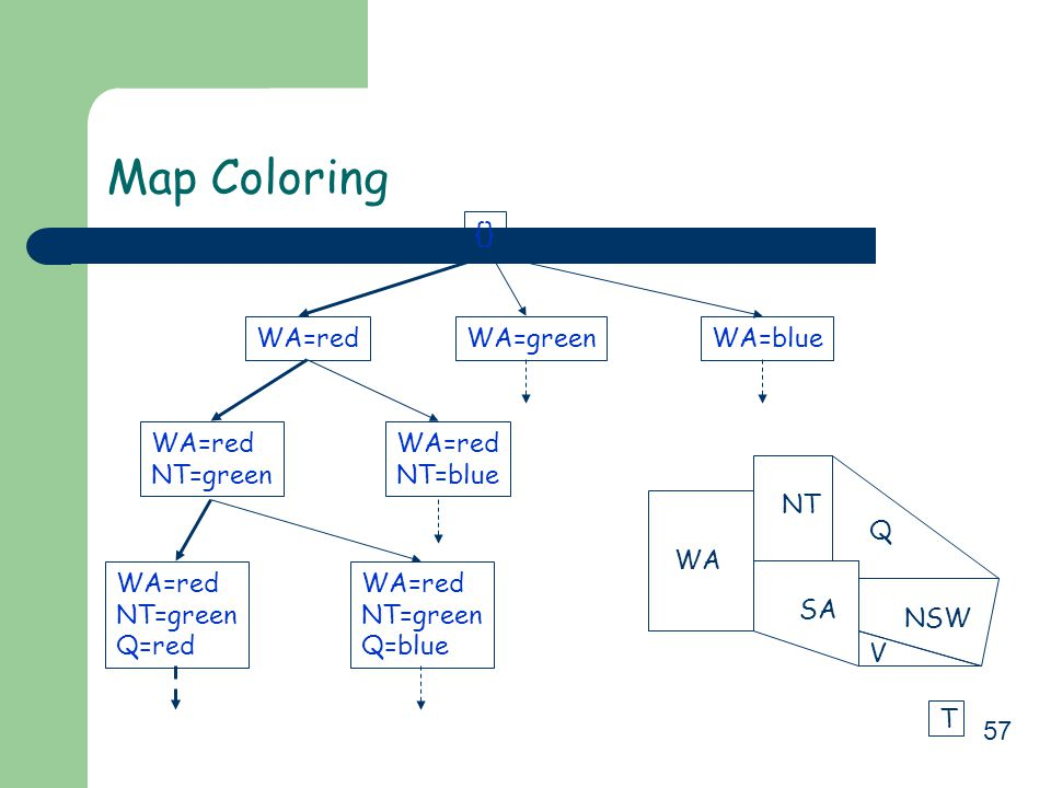 Map Coloring {} WA=red WA=green WA=blue NT=green NT=blue Q=red Q=blue