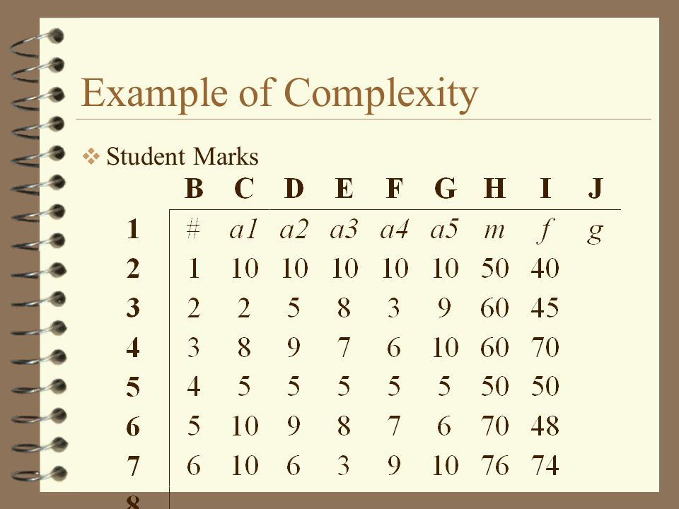 Example of Complexity Student Marks
