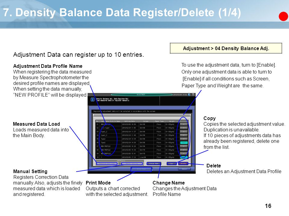 7. Density Balance Data Register/Delete (1/4)