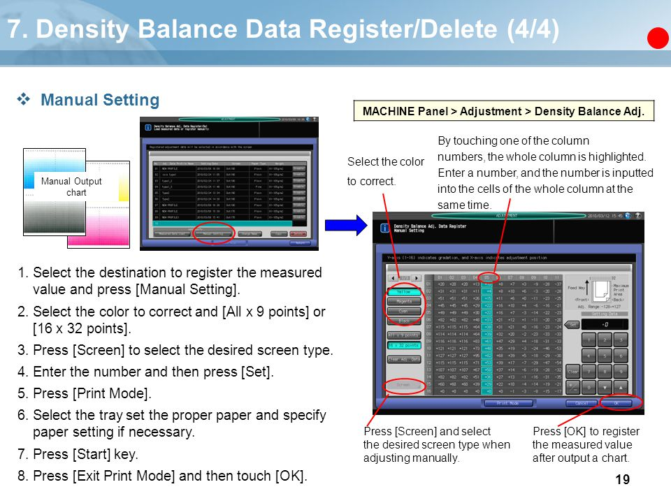 7. Density Balance Data Register/Delete (4/4)