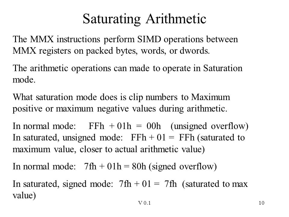 Saturating Arithmetic