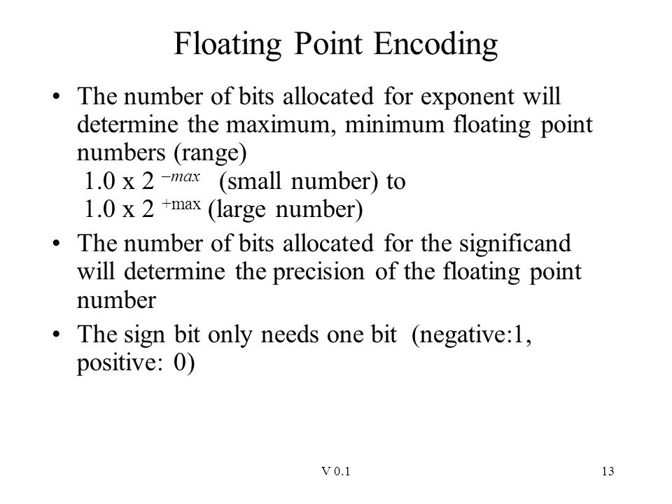 Floating Point Encoding