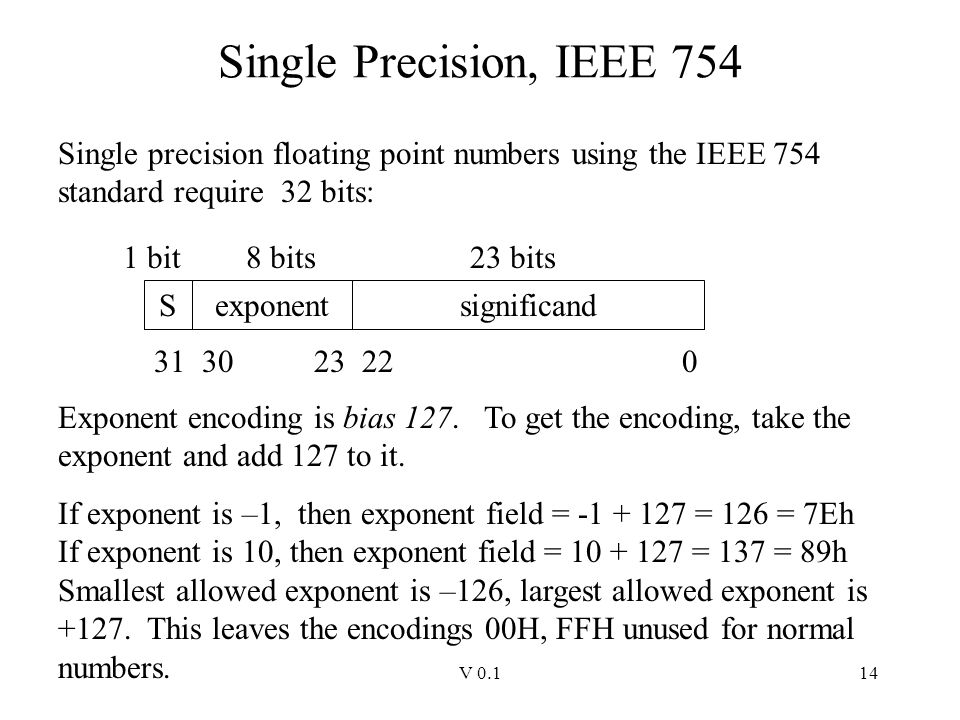 Single Precision, IEEE 754 Single precision floating point numbers using the IEEE 754 standard require 32 bits: