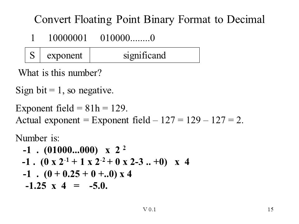 Convert Floating Point Binary Format to Decimal