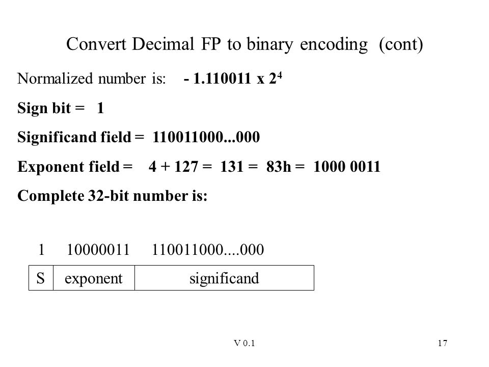 Convert Decimal FP to binary encoding (cont)
