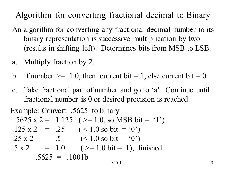 Algorithm for converting fractional decimal to Binary
