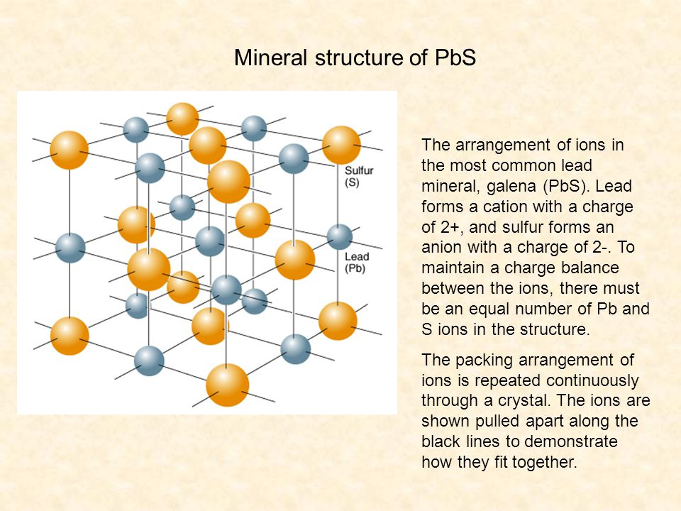 Mineral structure of PbS