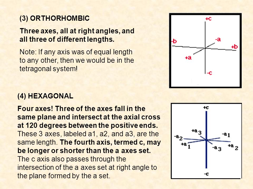 (3) ORTHORHOMBIC Three axes, all at right angles, and all three of different lengths.