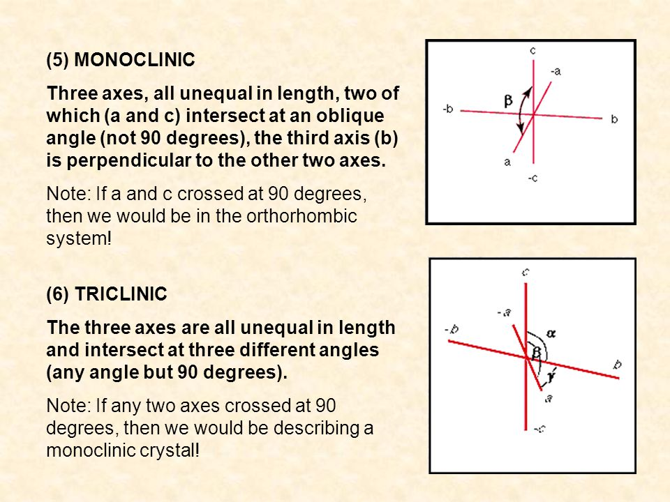 (5) MONOCLINIC