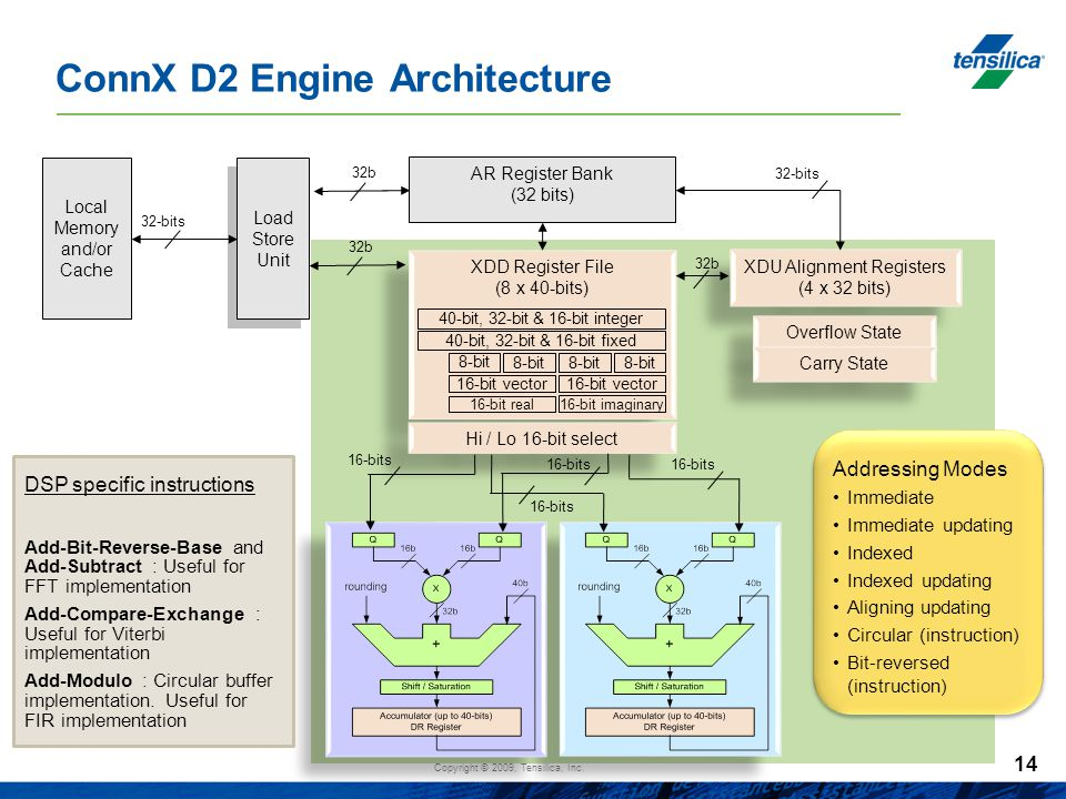 ConnX D2 Engine Architecture