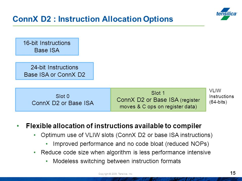 ConnX D2 or Base ISA (register moves & C ops on register data)