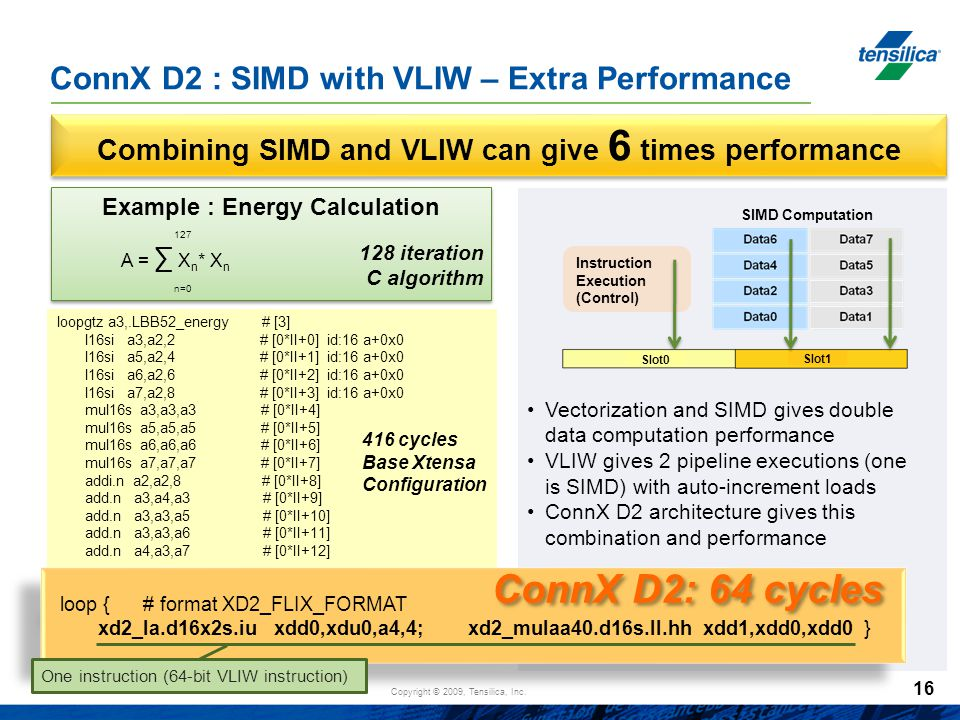 ConnX D2 : SIMD with VLIW – Extra Performance