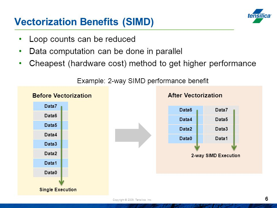 Vectorization Benefits (SIMD)