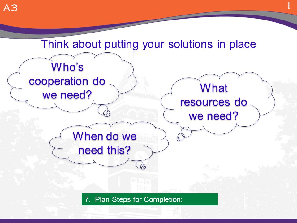 Think about putting your solutions in place