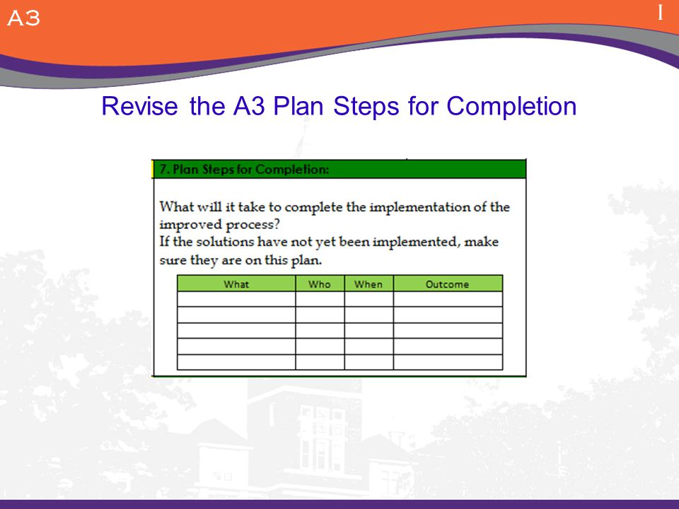 Revise the A3 Plan Steps for Completion