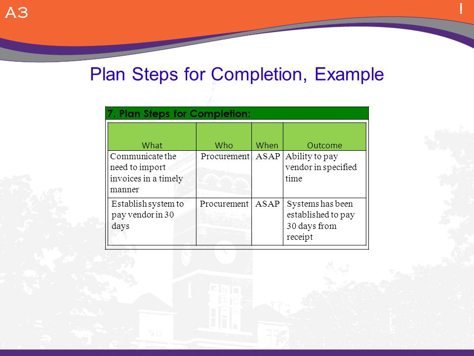 Plan Steps for Completion, Example