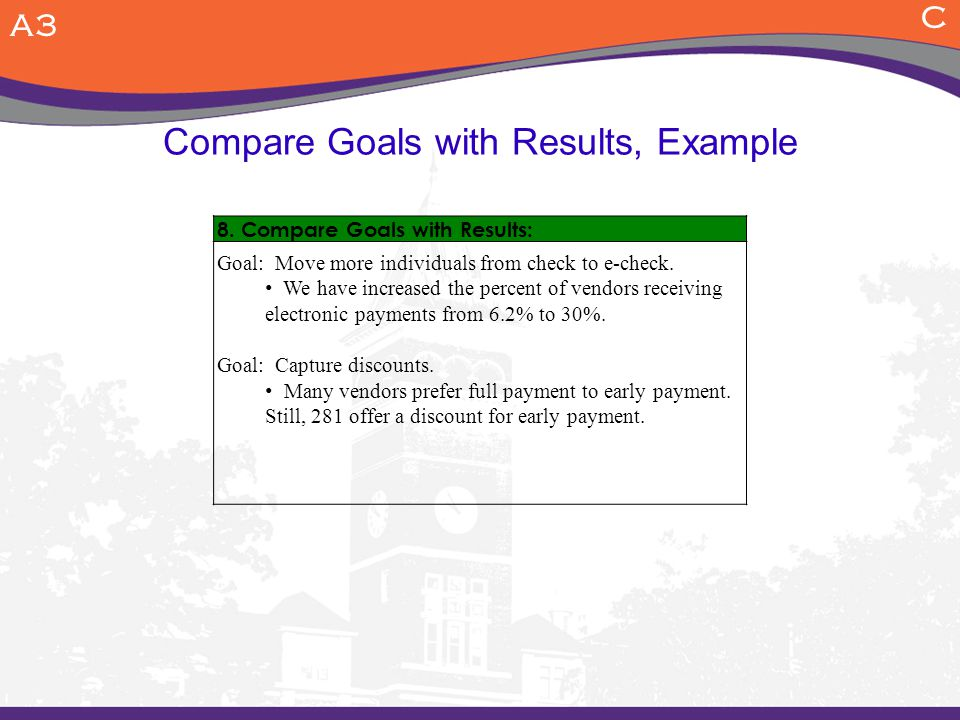 Compare Goals with Results, Example