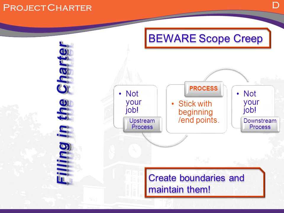Filling in the Charter BEWARE Scope Creep D Project Charter