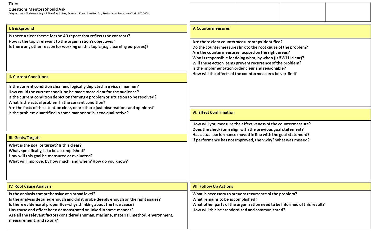 Questions Mentors Should Ask