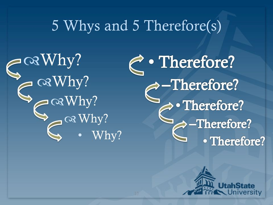 5 Whys and 5 Therefore(s) Why Therefore