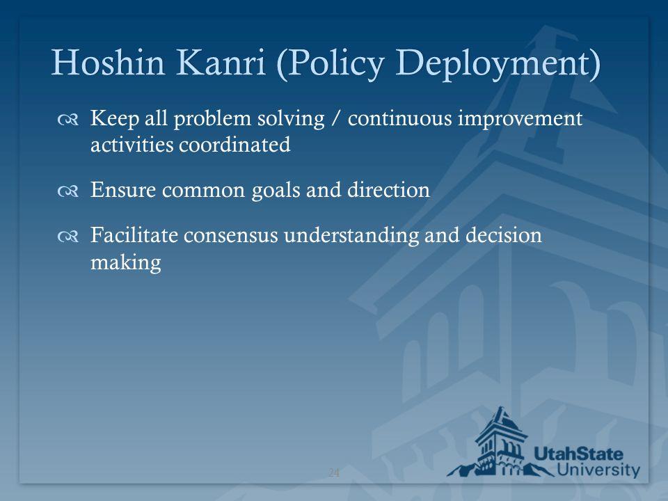 Hoshin Kanri (Policy Deployment)