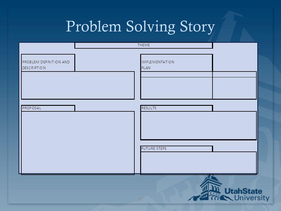 Problem Solving Story