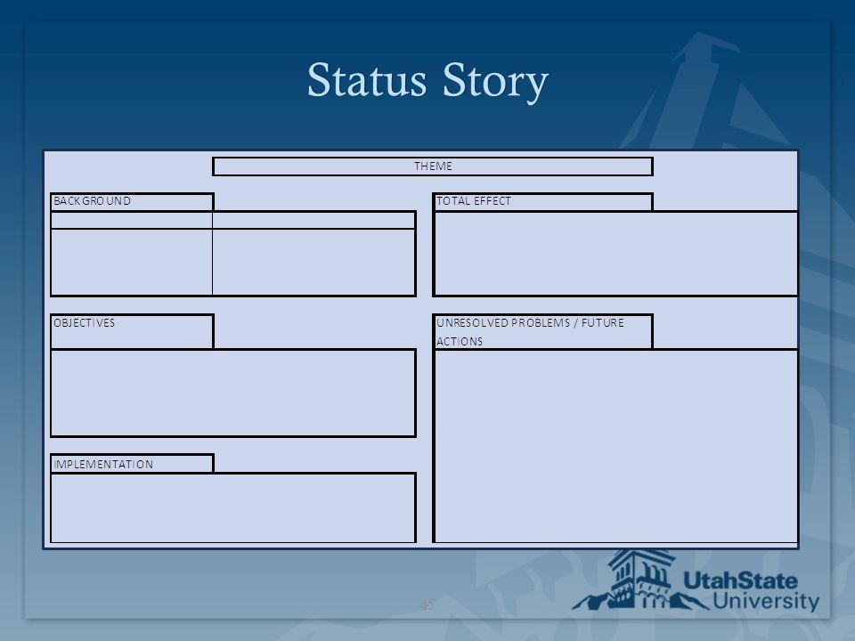 Status Story