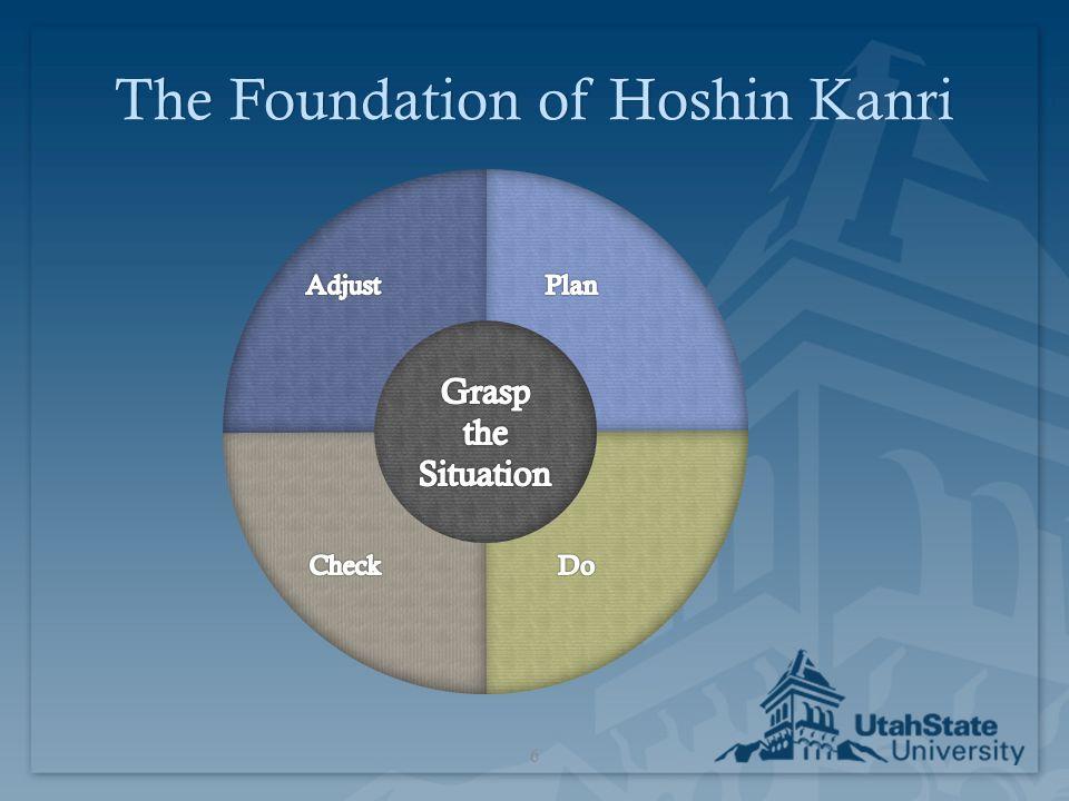 The Foundation of Hoshin Kanri