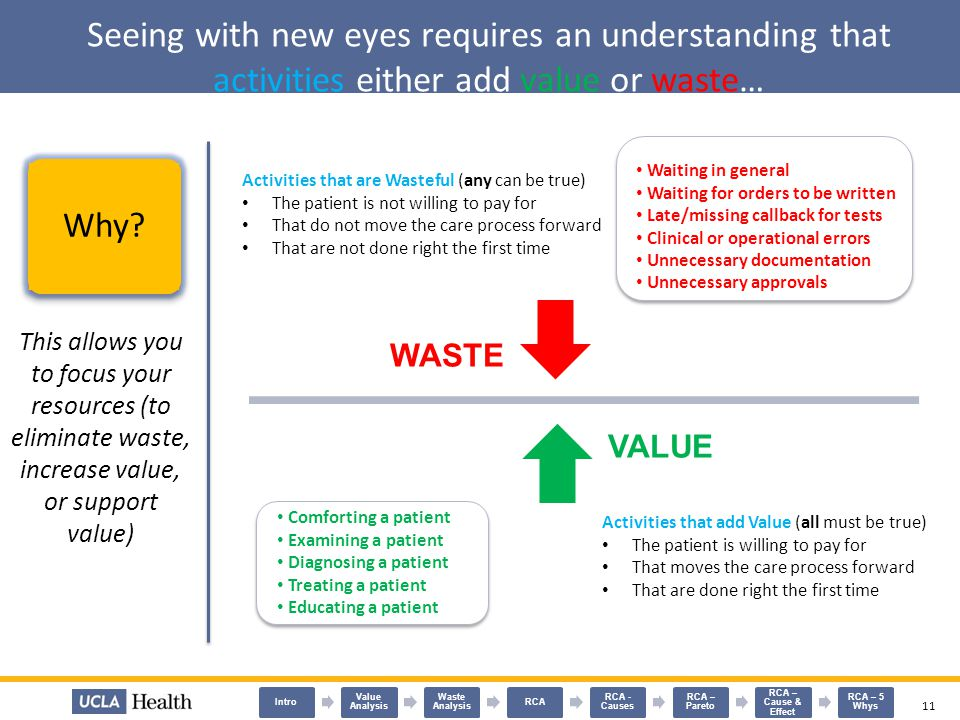 Seeing with new eyes requires an understanding that activities either add value or waste…